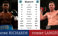 Lerrone Richards vs Tommy Langford